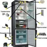 Неисправности холодильников и причины их появления